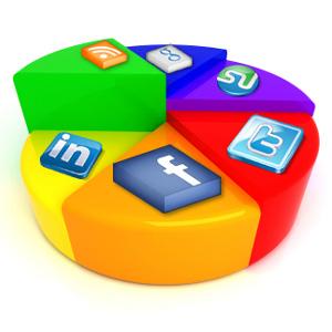 Social-media-pie-chart-300
