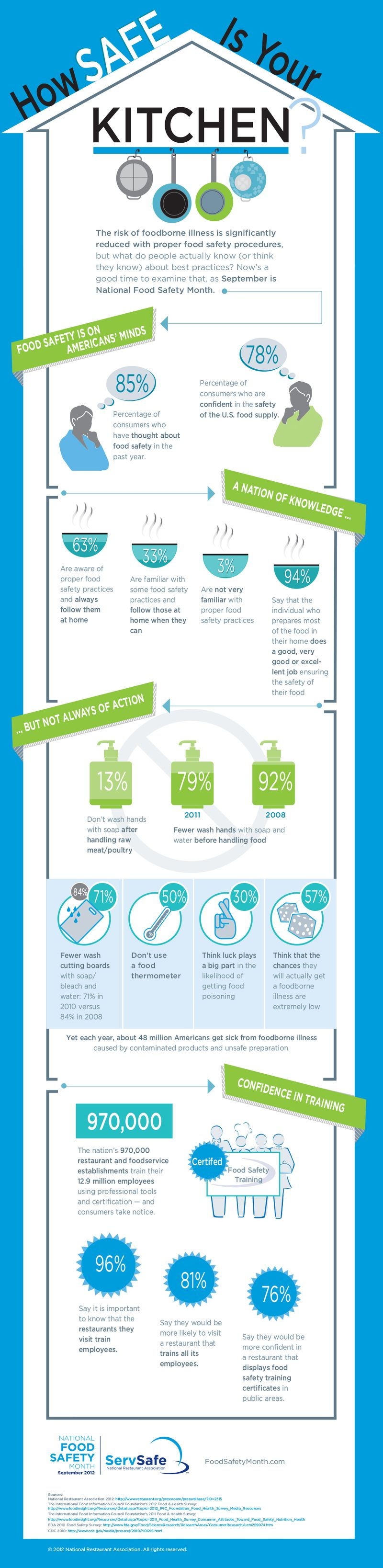 NFSM%202012%20Infographic