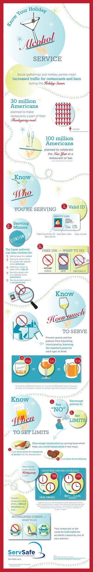 2012-Holiday-Alcohol-ServSafe-Infographic_web