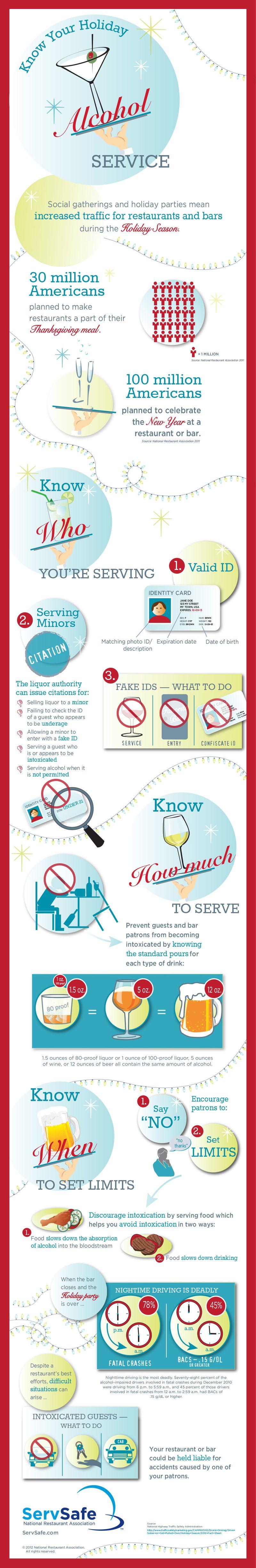 2012-Holiday-Alcohol-ServSafe-Infographic_web